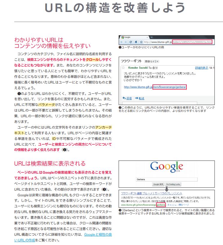 Google パーマリンク設定